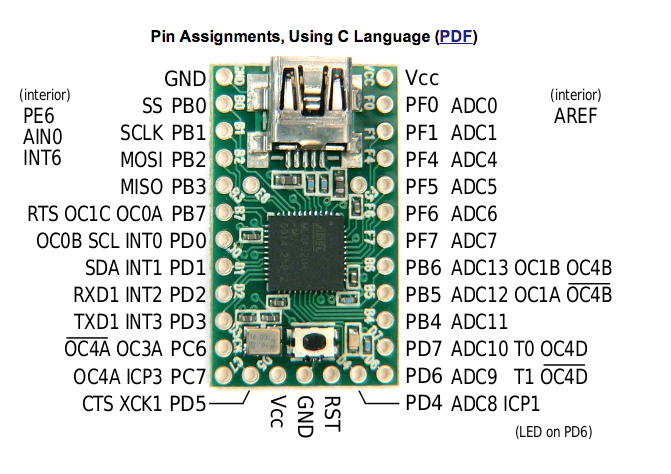 pin out for Arduino etc on 2.0 on teensy