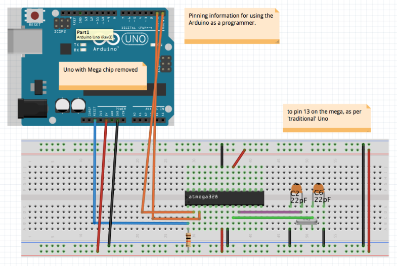 Using the Arduino as ISP. Note - remove the ATMEL Chip!